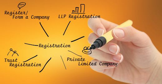 Company Registration and its importance that you should know
